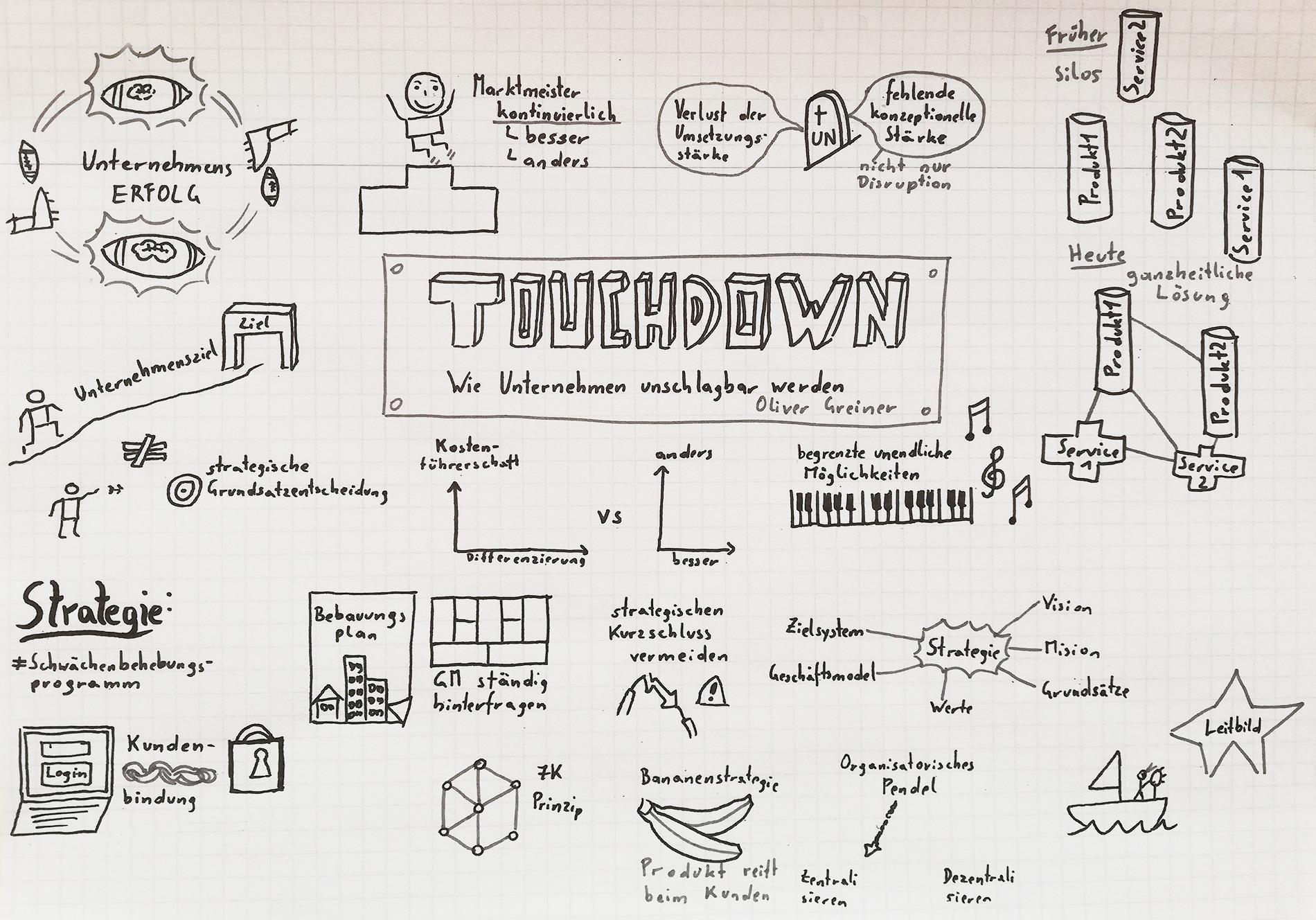 """""""A book a page"""" - Die wichtigsten Learning aus """"Touchdown"""""""